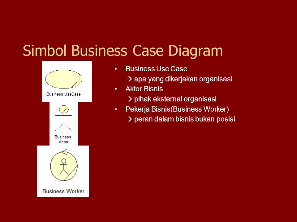 Simbol Business Case Diagram