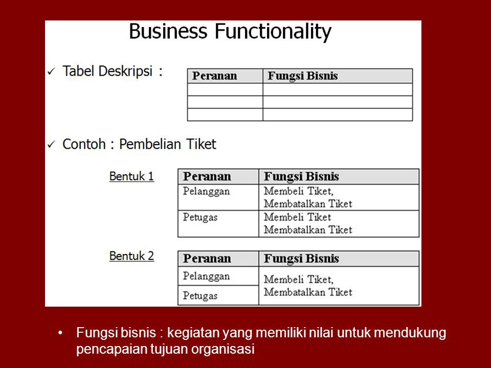 Fungsi bisnis : kegiatan yang memiliki nilai untuk mendukung pencapaian tujuan organisasi