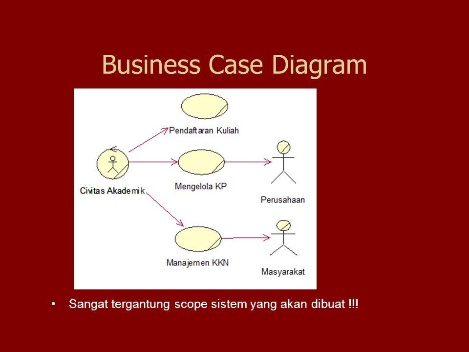 Business Case Diagram Sangat tergantung scope sistem yang akan dibuat !!!