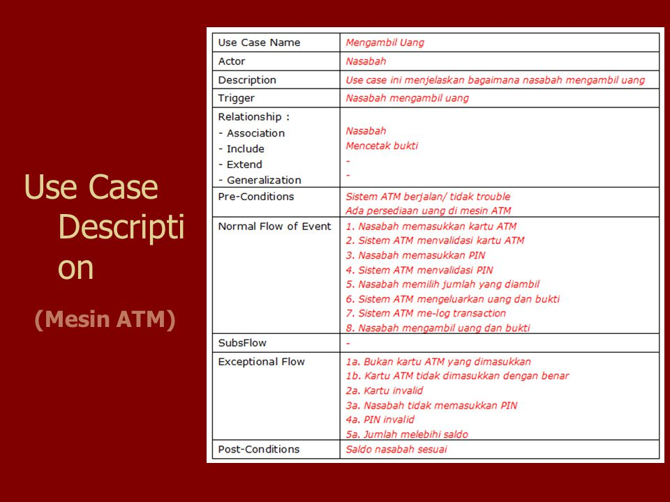 Use Case Description (Mesin ATM)