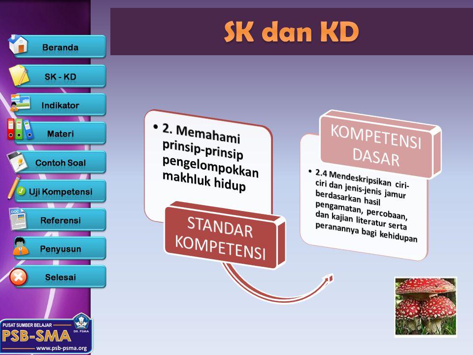 SK dan KD 2. Memahami prinsip-prinsip pengelompokkan makhluk hidup
