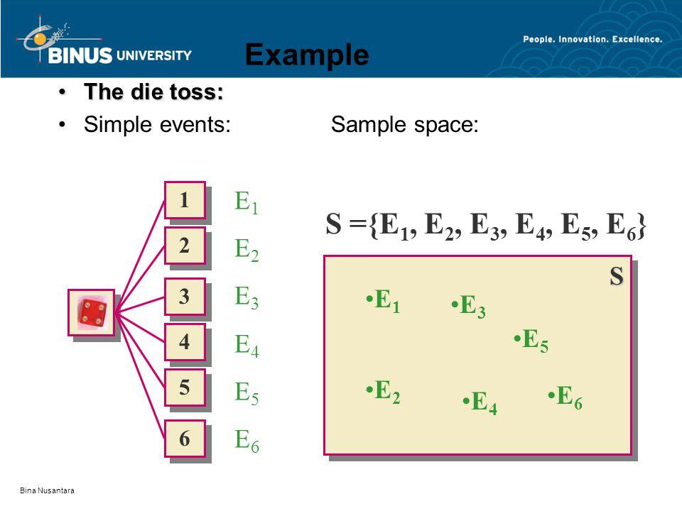 Example S ={E1, E2, E3, E4, E5, E6} E1 E2 E3 E4 S E5 E1 E3 E6 E5 E2 E6