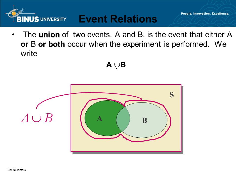 Event Relations The union of two events, A and B, is the event that either A or B or both occur when the experiment is performed. We write.