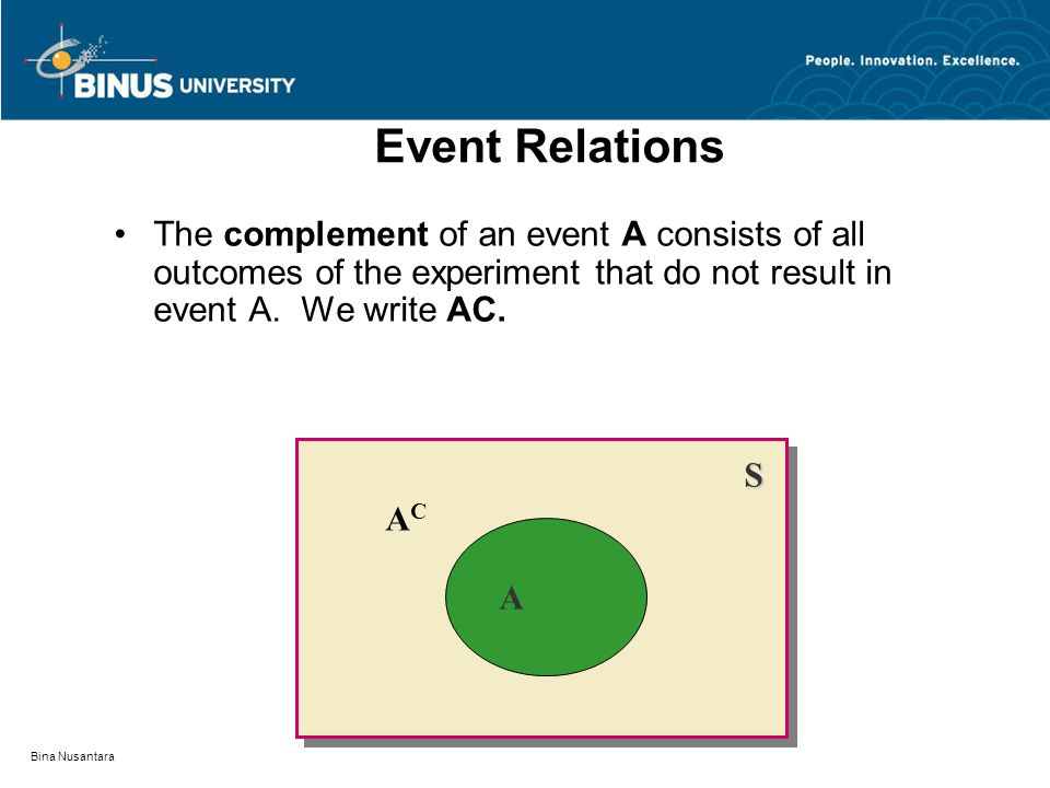 Event Relations The complement of an event A consists of all outcomes of the experiment that do not result in event A. We write AC.