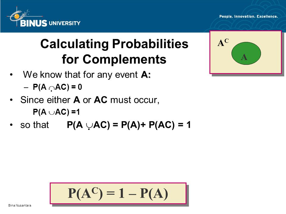 Calculating Probabilities for Complements