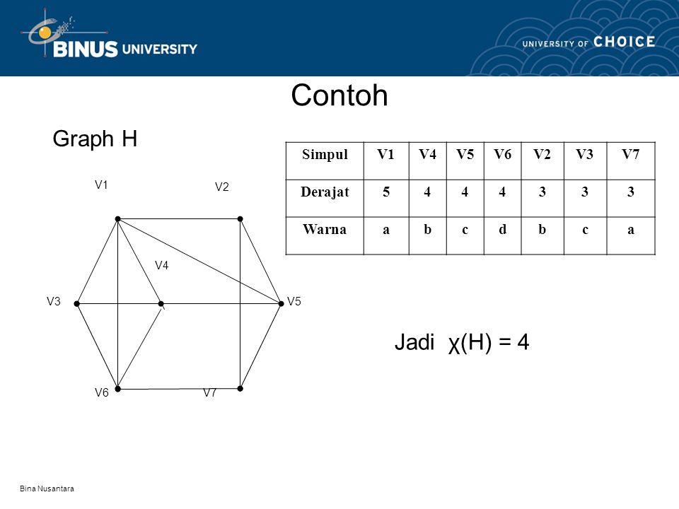 Contoh Graph H Jadi χ(H) = 4 Simpul V1 V4 V5 V6 V2 V3 V7 Derajat 5 4 3