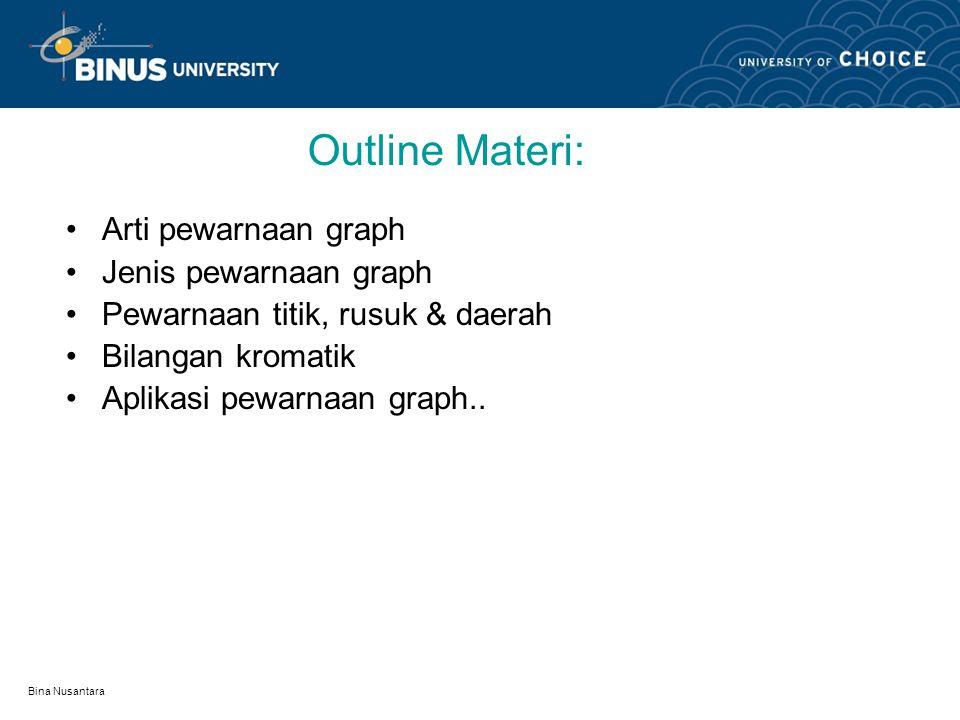 Outline Materi: Arti pewarnaan graph Jenis pewarnaan graph