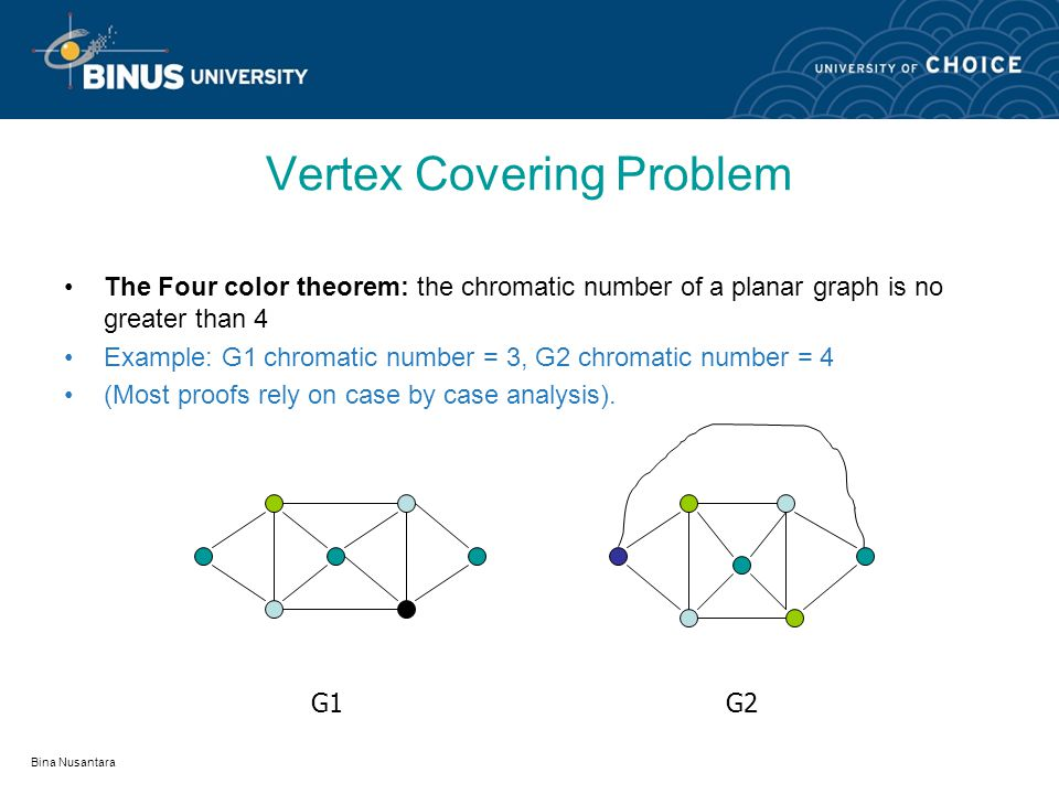 Vertex Covering Problem