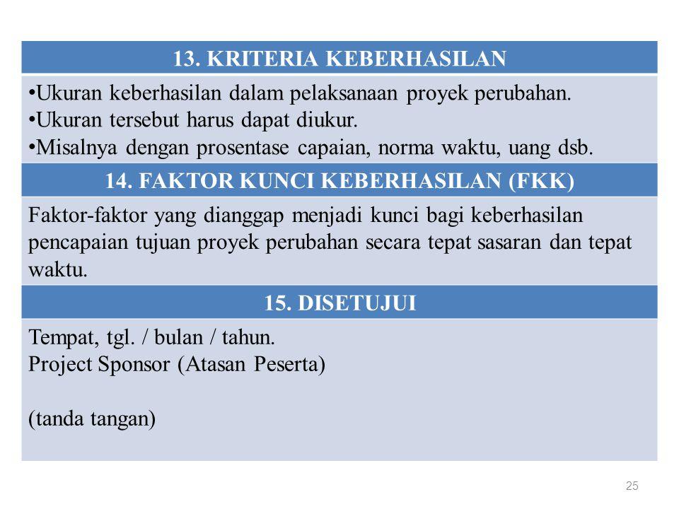 13. KRITERIA KEBERHASILAN 14. FAKTOR KUNCI KEBERHASILAN (FKK)