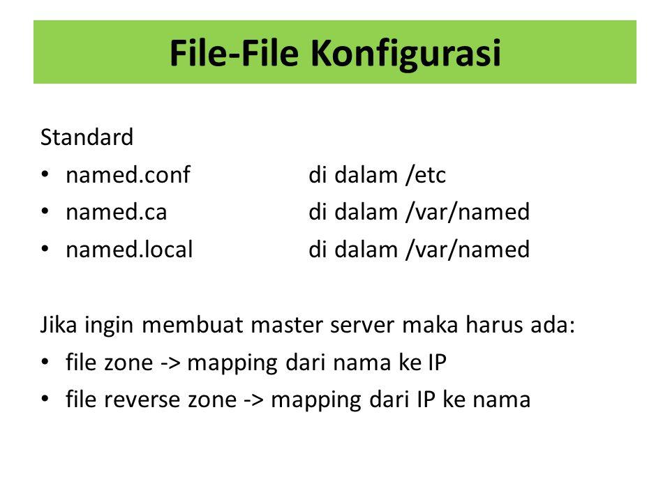 File-File Konfigurasi