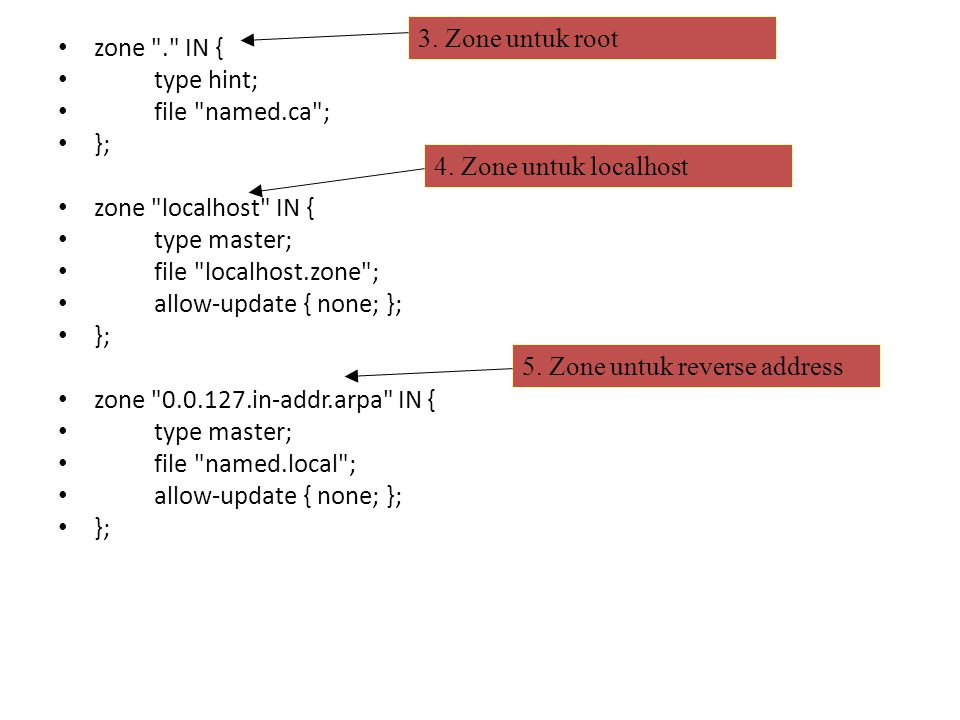3. Zone untuk root zone . IN { type hint; file named.ca ; }; zone localhost IN { type master;