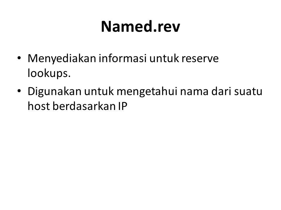 Named.rev Menyediakan informasi untuk reserve lookups.