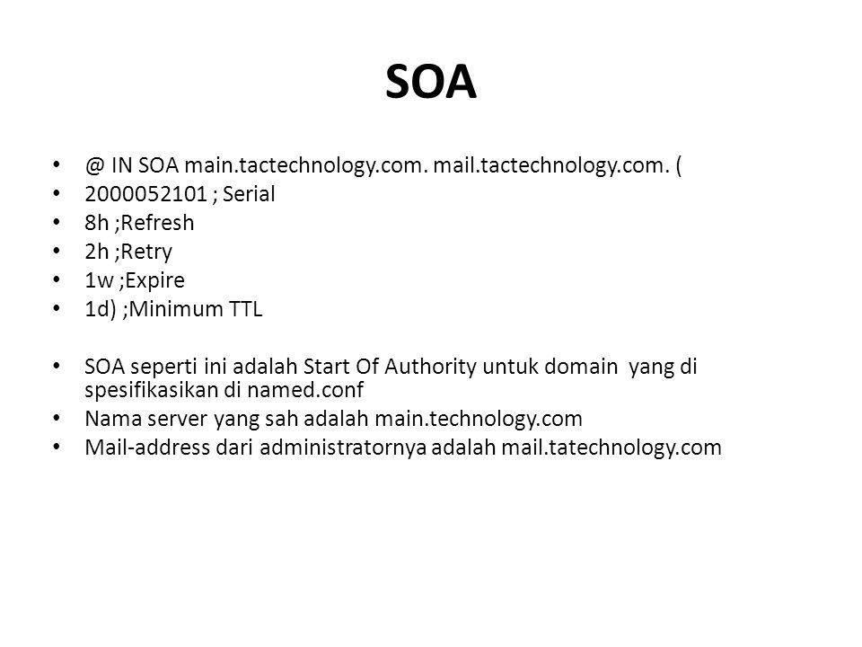 SOA @ IN SOA main.tactechnology.com. mail.tactechnology.com. (