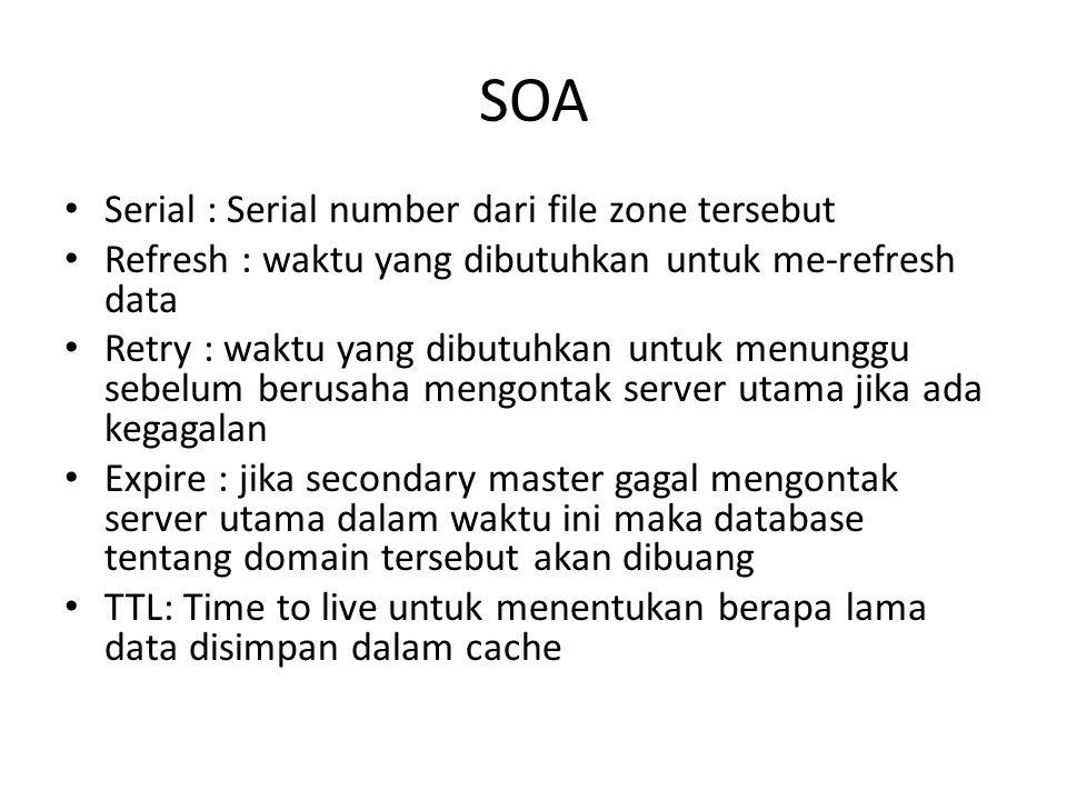 SOA Serial : Serial number dari file zone tersebut