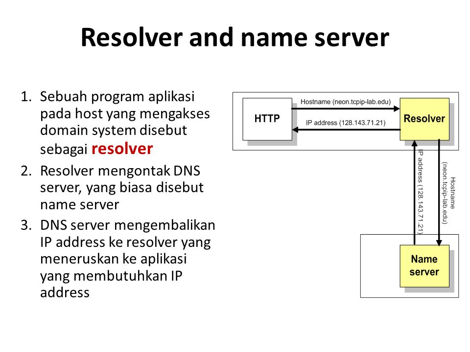 Resolver and name server