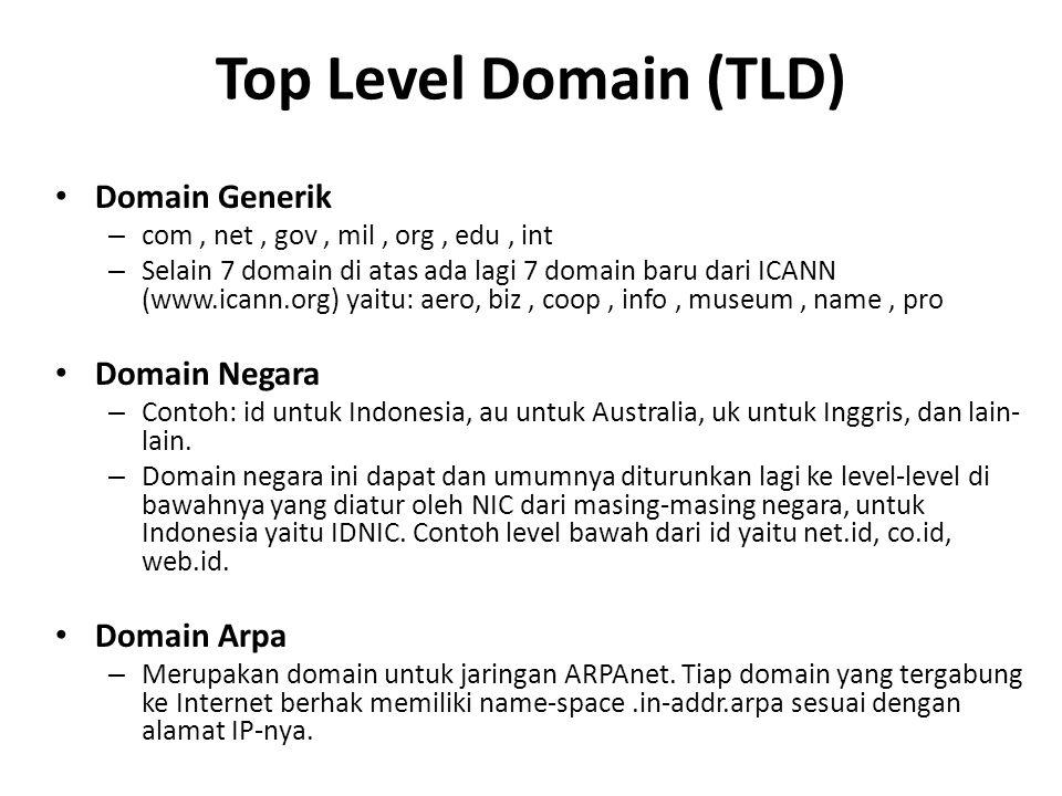 Top Level Domain (TLD) Domain Generik Domain Negara Domain Arpa