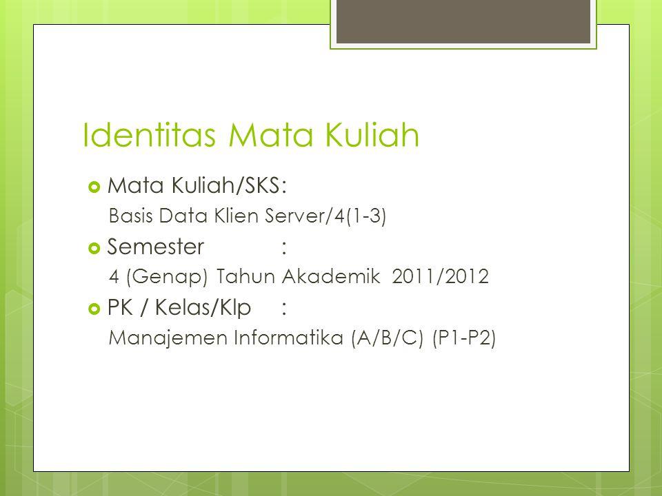 Identitas Mata Kuliah Mata Kuliah/SKS : Semester : PK / Kelas/Klp :