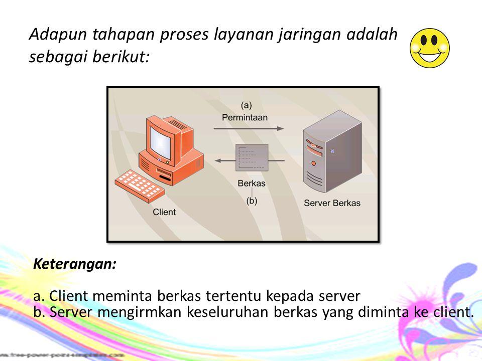 Adapun tahapan proses layanan jaringan adalah sebagai berikut: