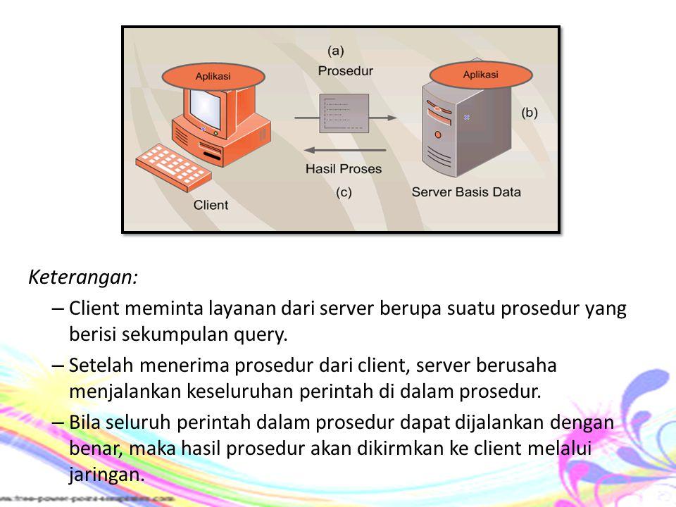 Keterangan: Client meminta layanan dari server berupa suatu prosedur yang berisi sekumpulan query.