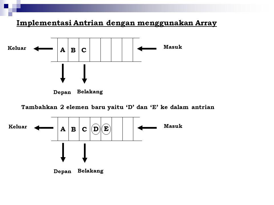 Implementasi Antrian dengan menggunakan Array