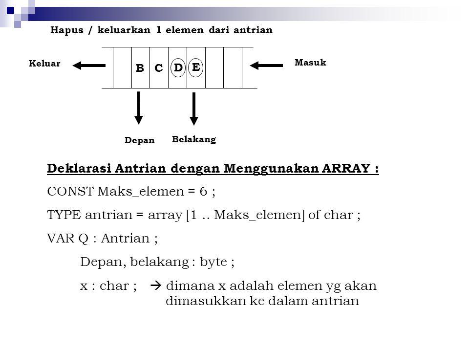 Deklarasi Antrian dengan Menggunakan ARRAY : CONST Maks_elemen = 6 ;