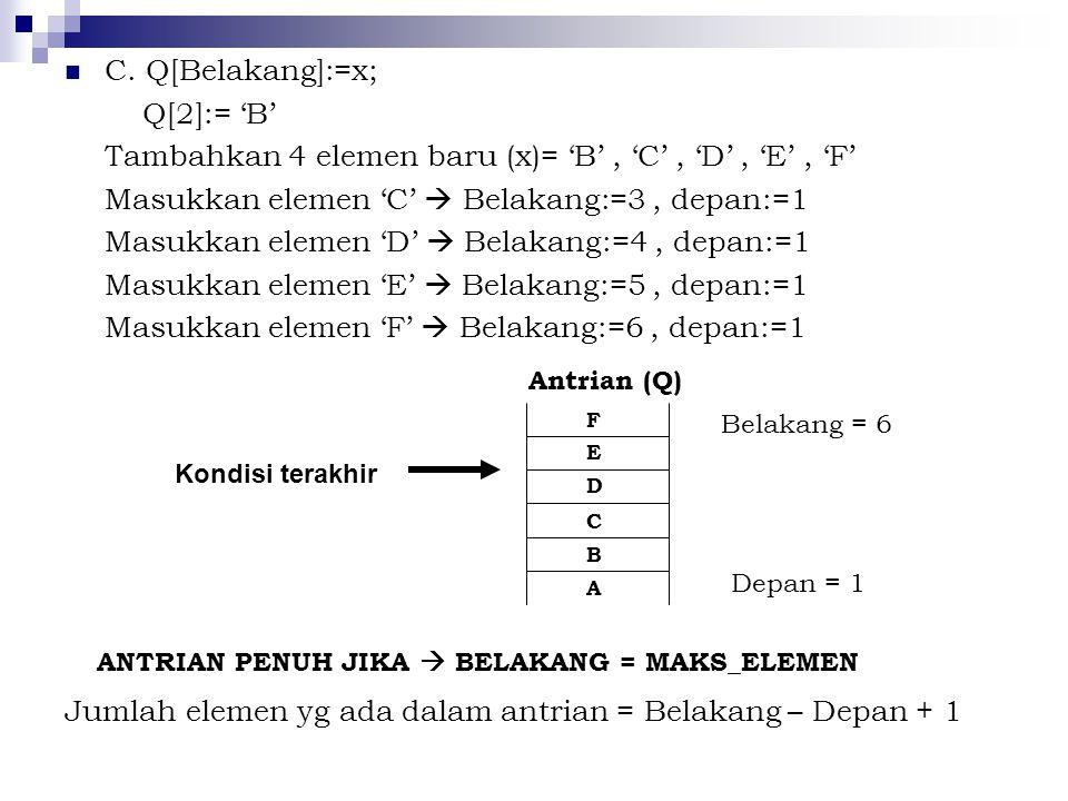 Tambahkan 4 elemen baru (x)= 'B' , 'C' , 'D' , 'E' , 'F'