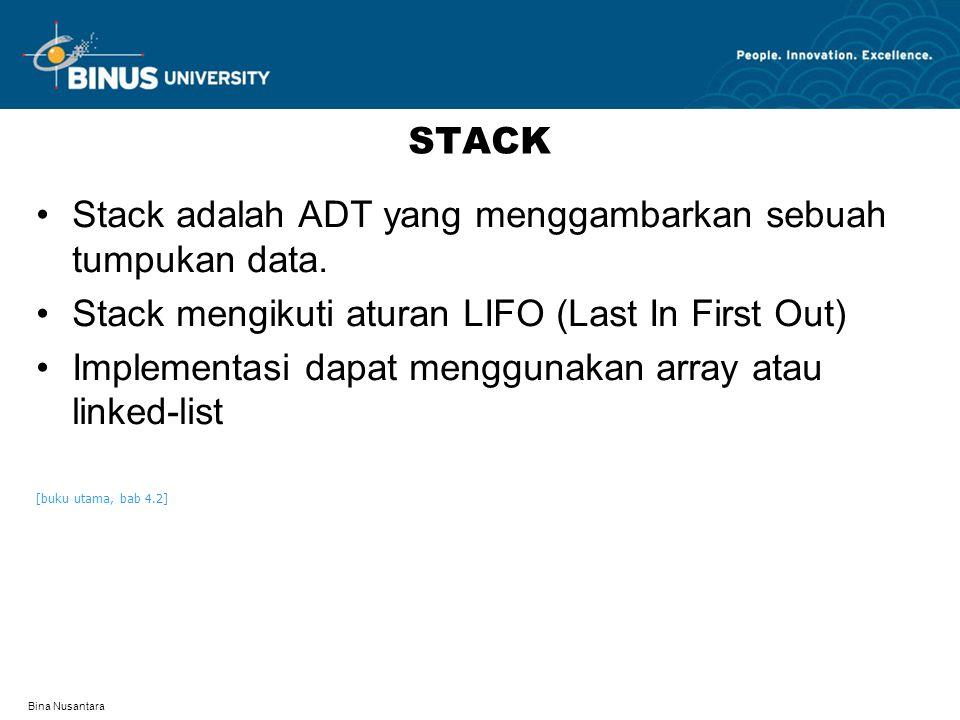 Stack adalah ADT yang menggambarkan sebuah tumpukan data.