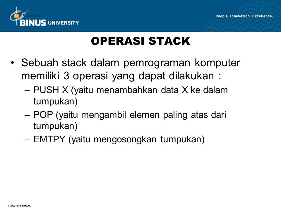 OPERASI STACK Sebuah stack dalam pemrograman komputer memiliki 3 operasi yang dapat dilakukan : PUSH X (yaitu menambahkan data X ke dalam tumpukan)