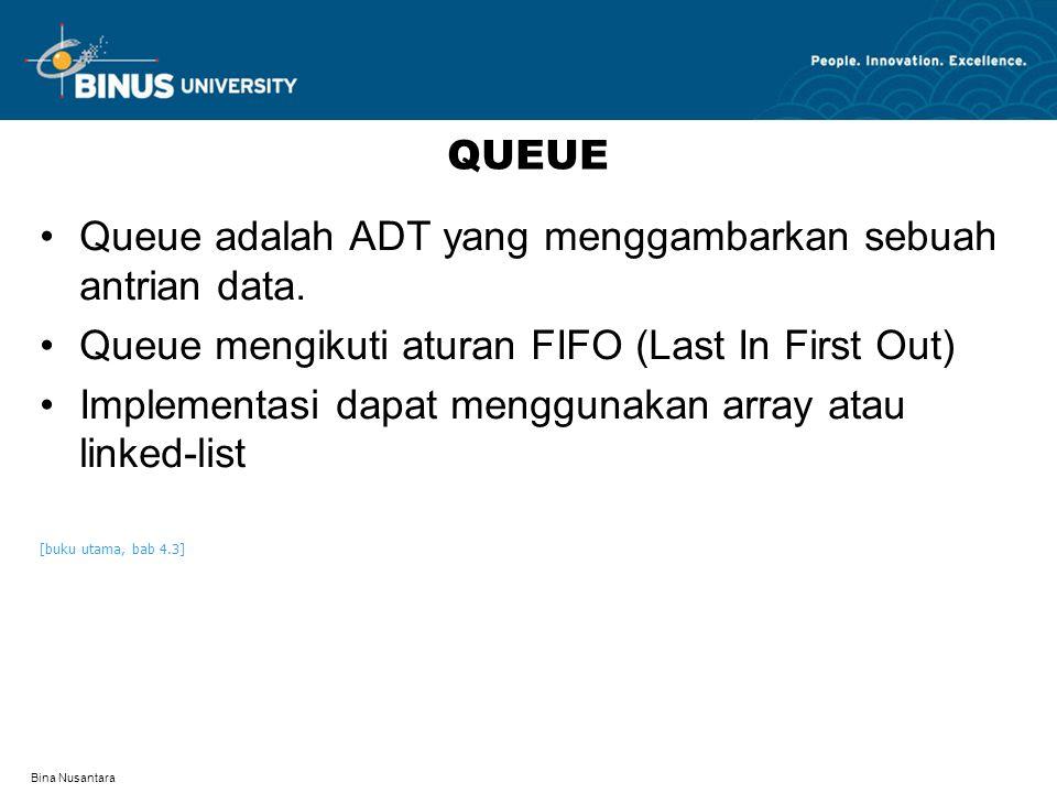 Queue adalah ADT yang menggambarkan sebuah antrian data.