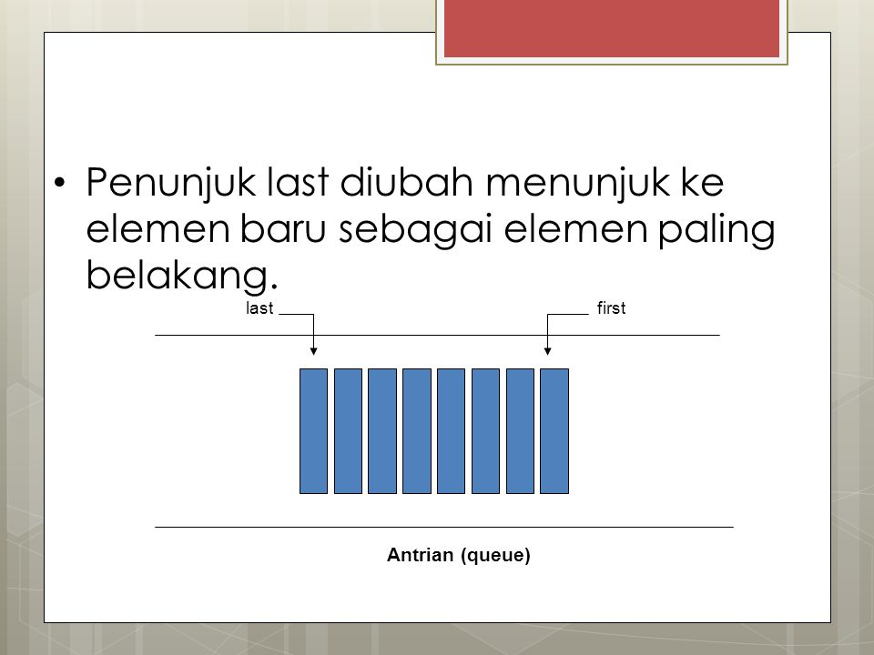 Penunjuk last diubah menunjuk ke elemen baru sebagai elemen paling belakang.