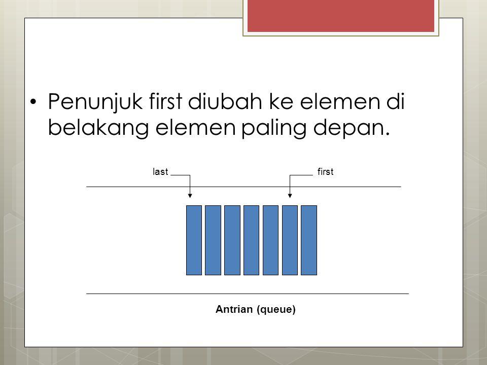 Penunjuk first diubah ke elemen di belakang elemen paling depan.