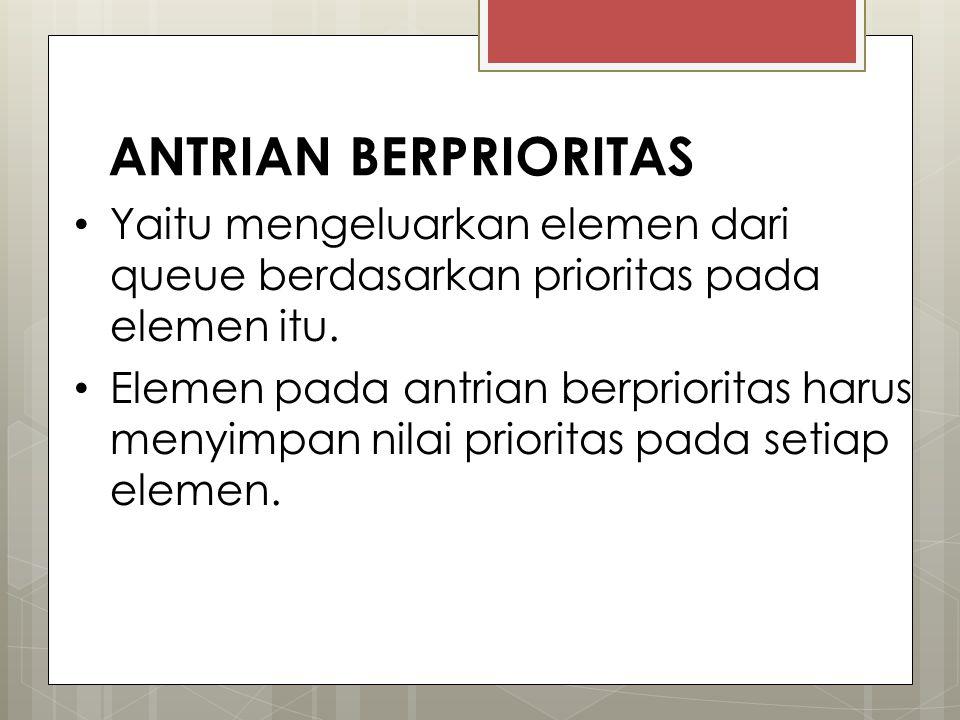 ANTRIAN BERPRIORITAS Yaitu mengeluarkan elemen dari queue berdasarkan prioritas pada elemen itu.