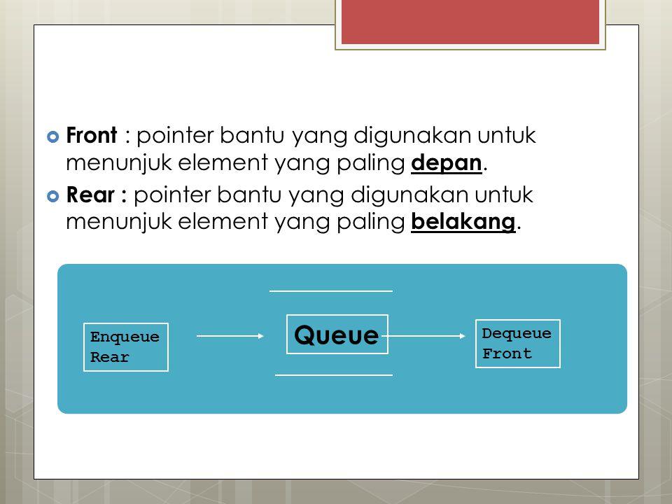 FRONT DAN REAR Front : pointer bantu yang digunakan untuk menunjuk element yang paling depan.