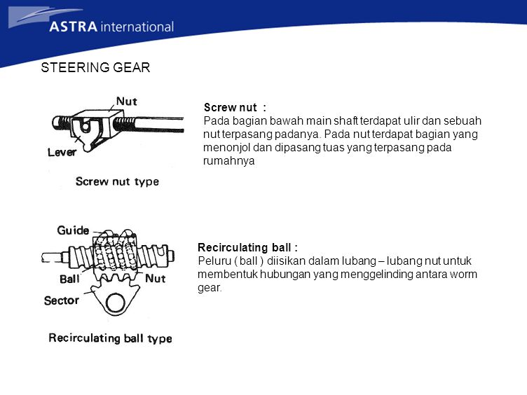 STEERING GEAR Screw nut :