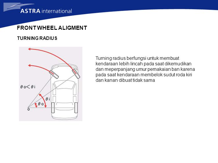 FRONT WHEEL ALIGMENT TURNING RADIUS