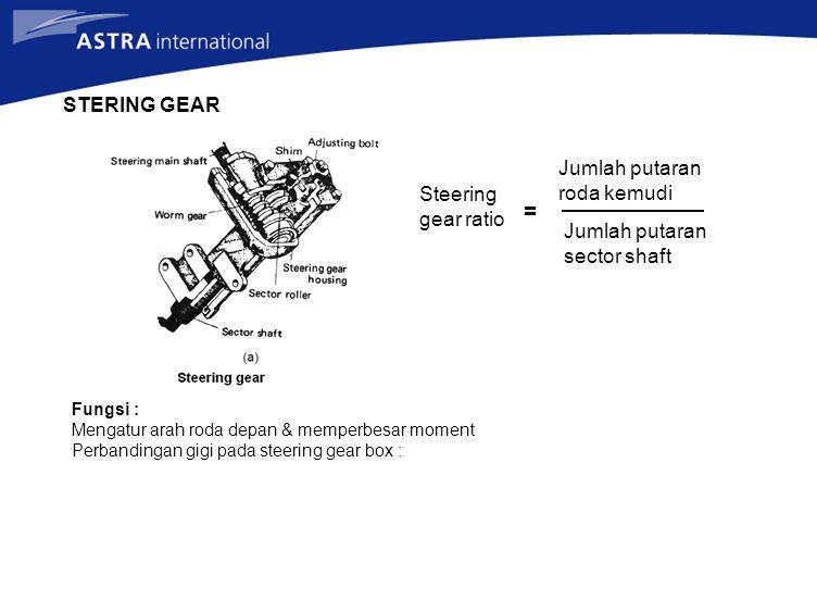 = STERING GEAR Jumlah putaran roda kemudi Steering gear ratio