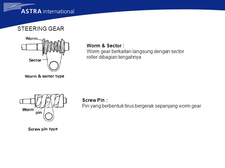STEERING GEAR Worm & Sector :