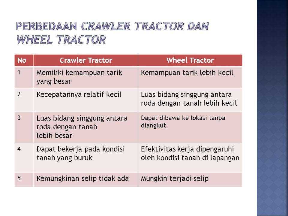 Perbedaan Crawler Tractor dan wheel tractor