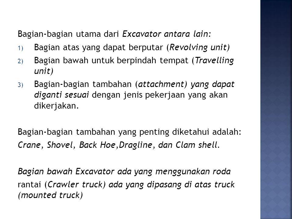 Bagian-bagian utama dari Excavator antara lain: