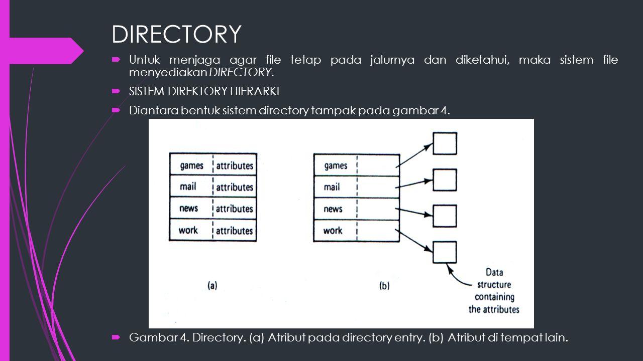 DIRECTORY Untuk menjaga agar file tetap pada jalurnya dan diketahui, maka sistem file menyediakan DIRECTORY.