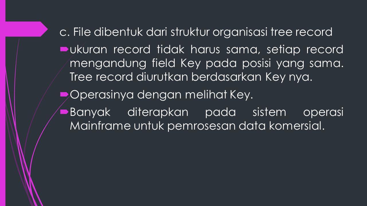 c. File dibentuk dari struktur organisasi tree record