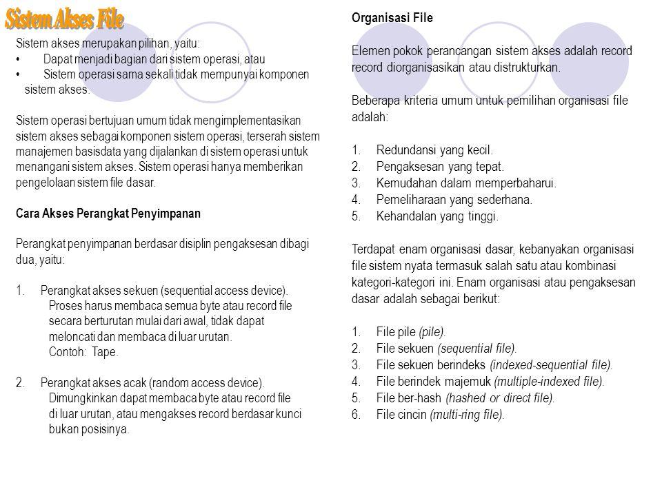 Sistem Akses File Organisasi File