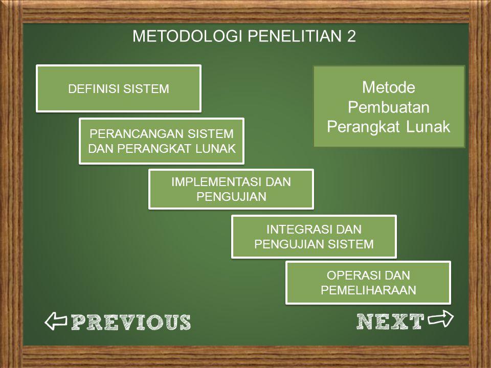 METODOLOGI PENELITIAN 2