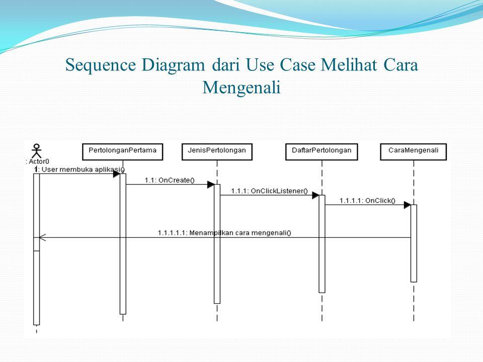 Sequence Diagram dari Use Case Melihat Cara Mengenali