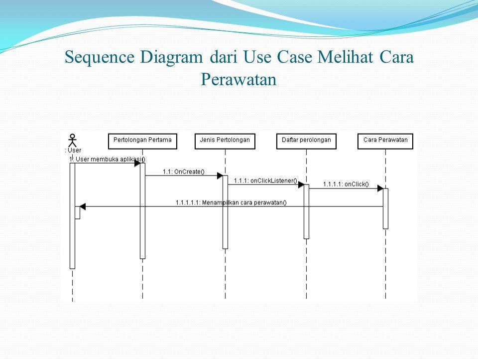 Sequence Diagram dari Use Case Melihat Cara Perawatan