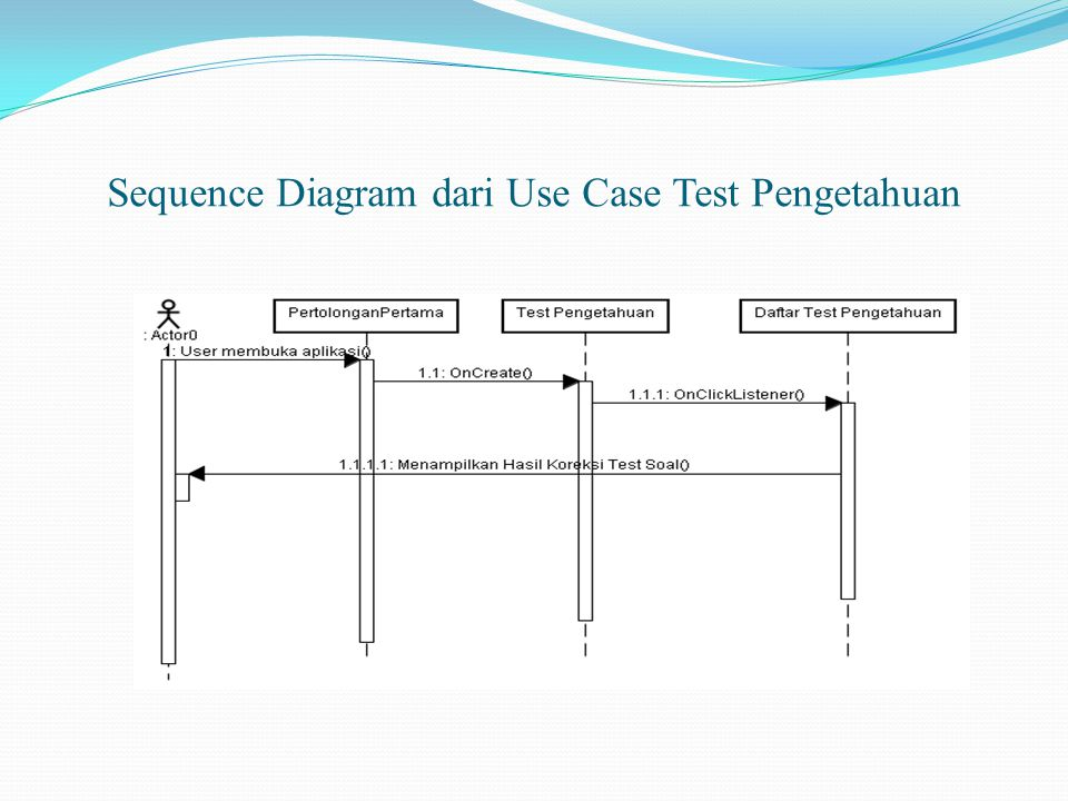 Sequence Diagram dari Use Case Test Pengetahuan
