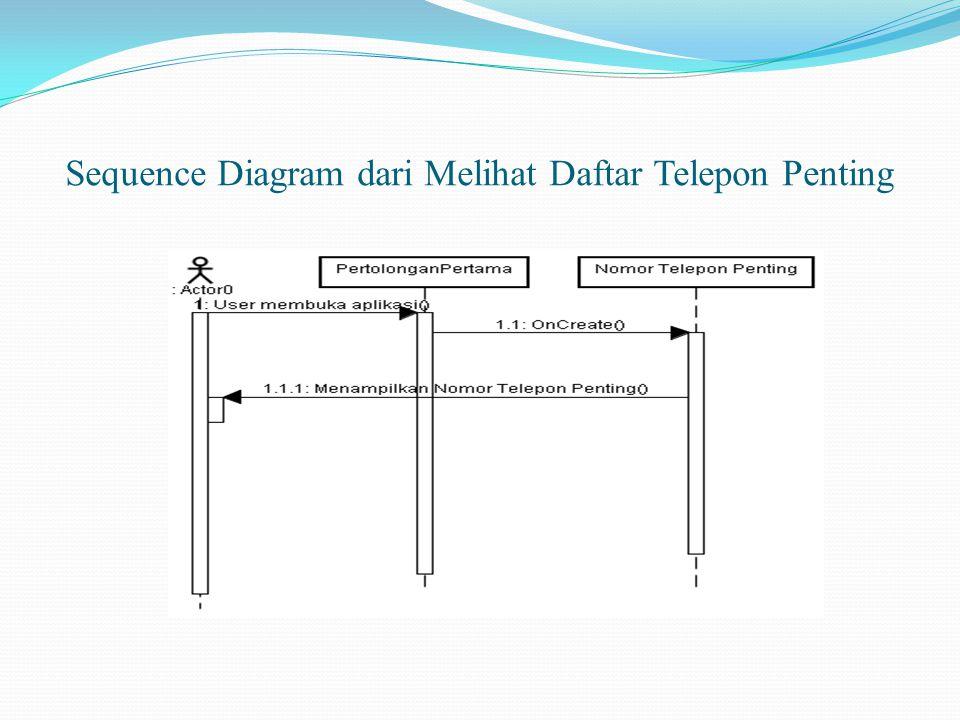Sequence Diagram dari Melihat Daftar Telepon Penting
