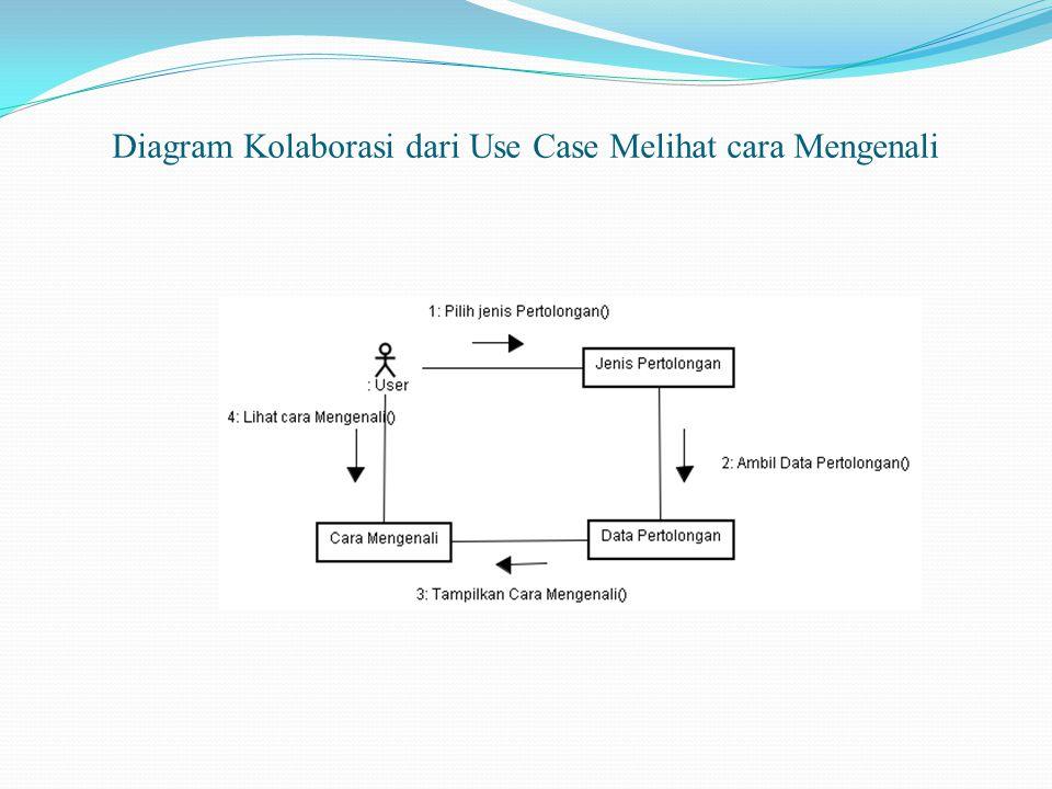 Diagram Kolaborasi dari Use Case Melihat cara Mengenali