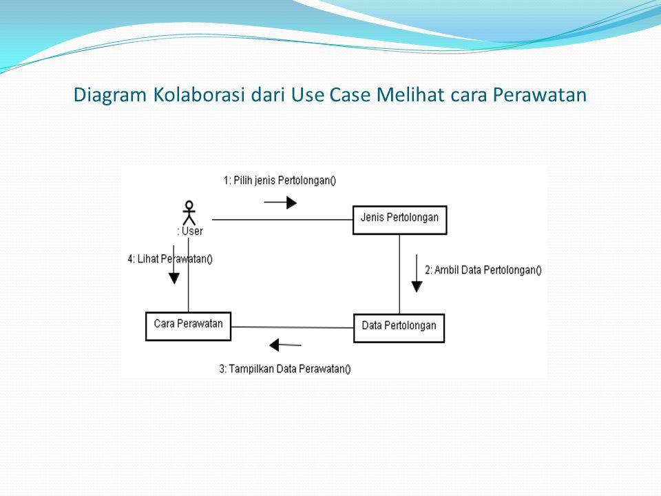 Diagram Kolaborasi dari Use Case Melihat cara Perawatan