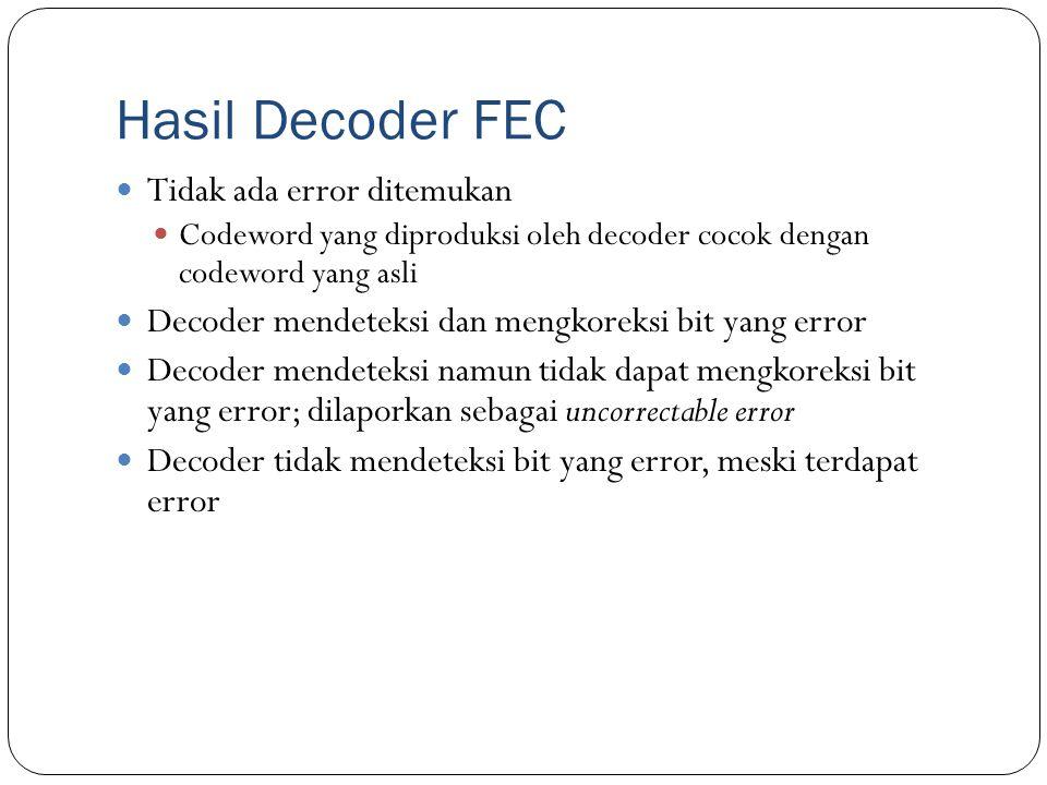 Hasil Decoder FEC Tidak ada error ditemukan